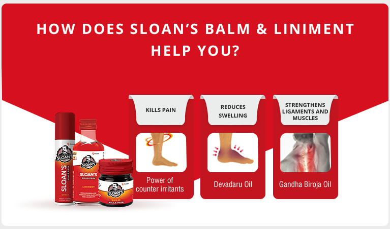 How does Sloan's Balm & Liniment help you