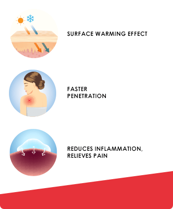 Benefits of Sloan's Spray
